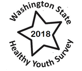 Washington State 2018 Healthy Youth Survey