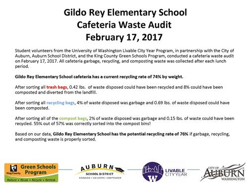 Gildo Rey Waste Audit