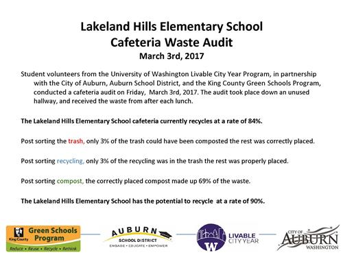 LLH Waste Audit