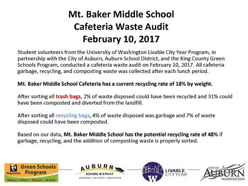 Mt Baker Waste Audit
