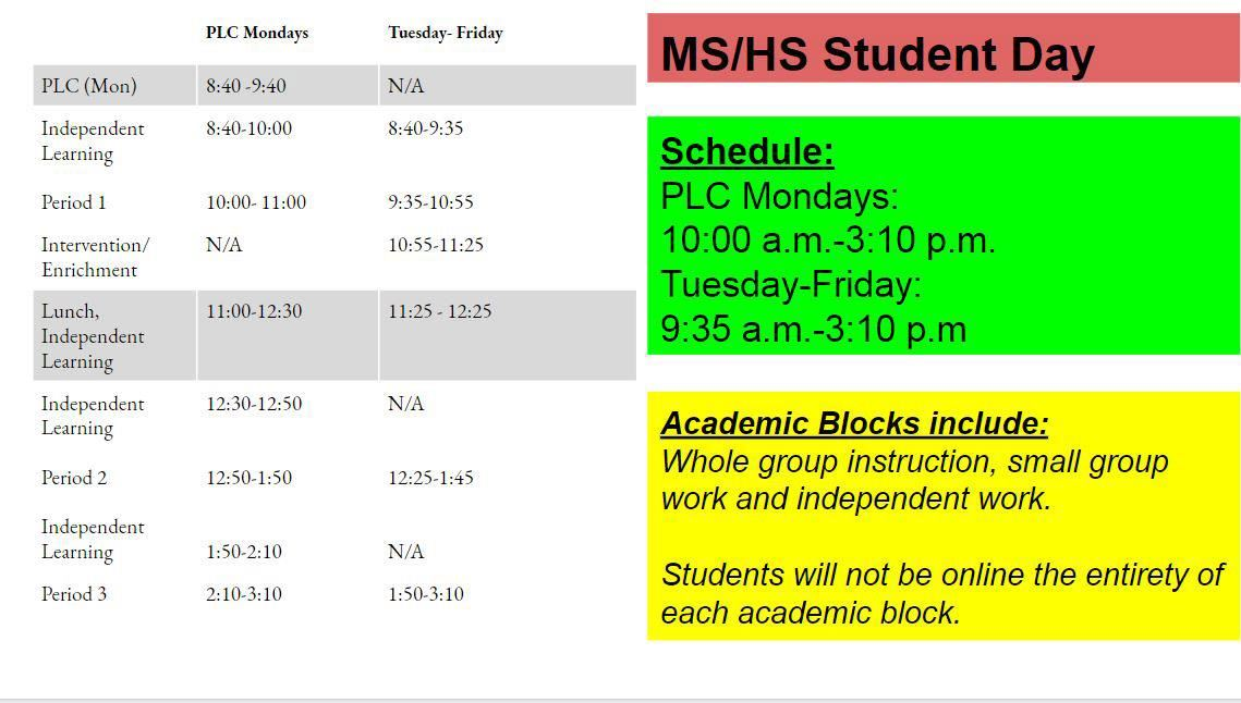 Secondary Student Day Schedule