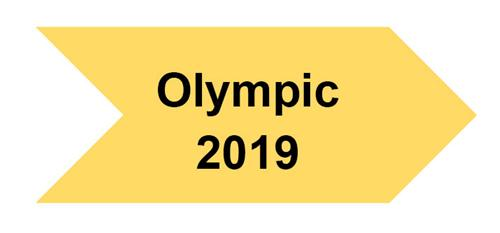 Olympic Timeline Date